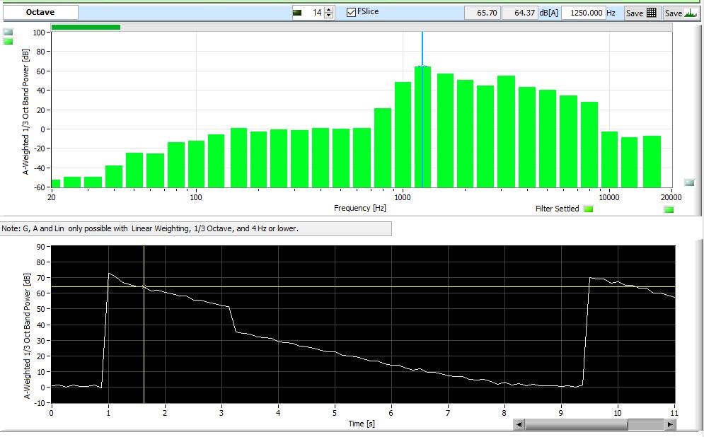 SlowDecay1250 Hz